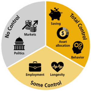 Keating-control-finances-chart1